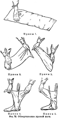 Chaussettes russes.